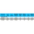 Гибкая труба для систем отопления CALPEX DUO PN6 2×63/182